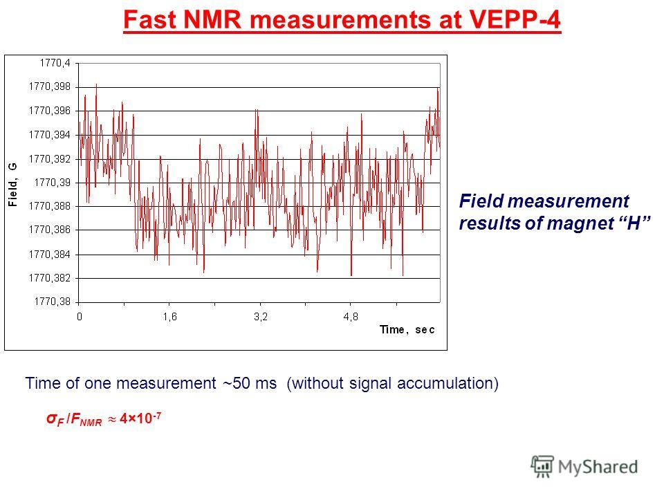 Fast NMR measurements at VEPP-4 Time of one measurement ~50 ms (without signal accumulation) Field measurement results of magnet H σ F /F NМR 4×10 -7