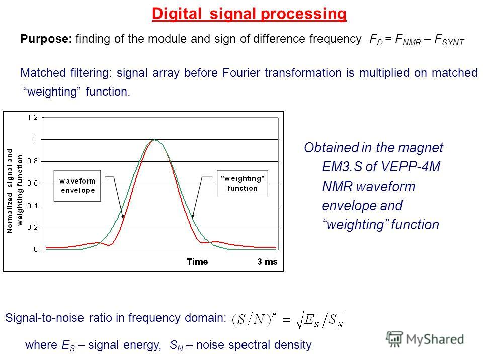 Digital signal processing Obtained in the magnet ЕМ3.S of VEPP-4М NMR waveform envelope and weighting function Purpose: finding of the module and sign of difference frequency F D = F NМR – F SYNТ Signal-to-noise ratio in frequency domain: where E S –