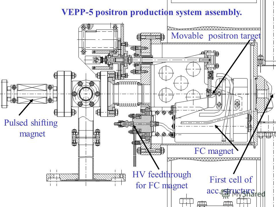 VEPP-5 positron production system assembly. FC magnet Movable positron target e - Pulsed shifting magnet HV feedthrough for FC magnet First cell of acc. structure