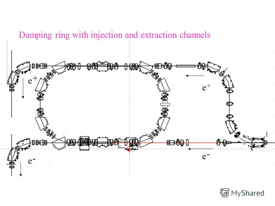 e + e - Damping ring with injection and extraction channels e + e -