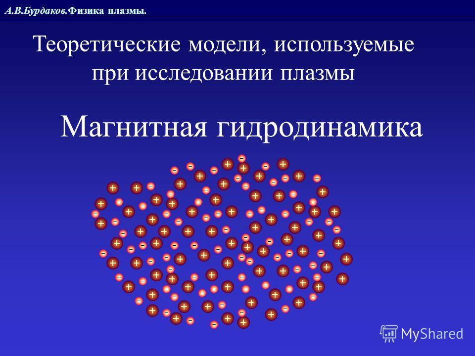 А.В.Бурдаков.Физика плазмы. Теоретические модели, используемые при исследовании плазмы Магнитная гидродинамика