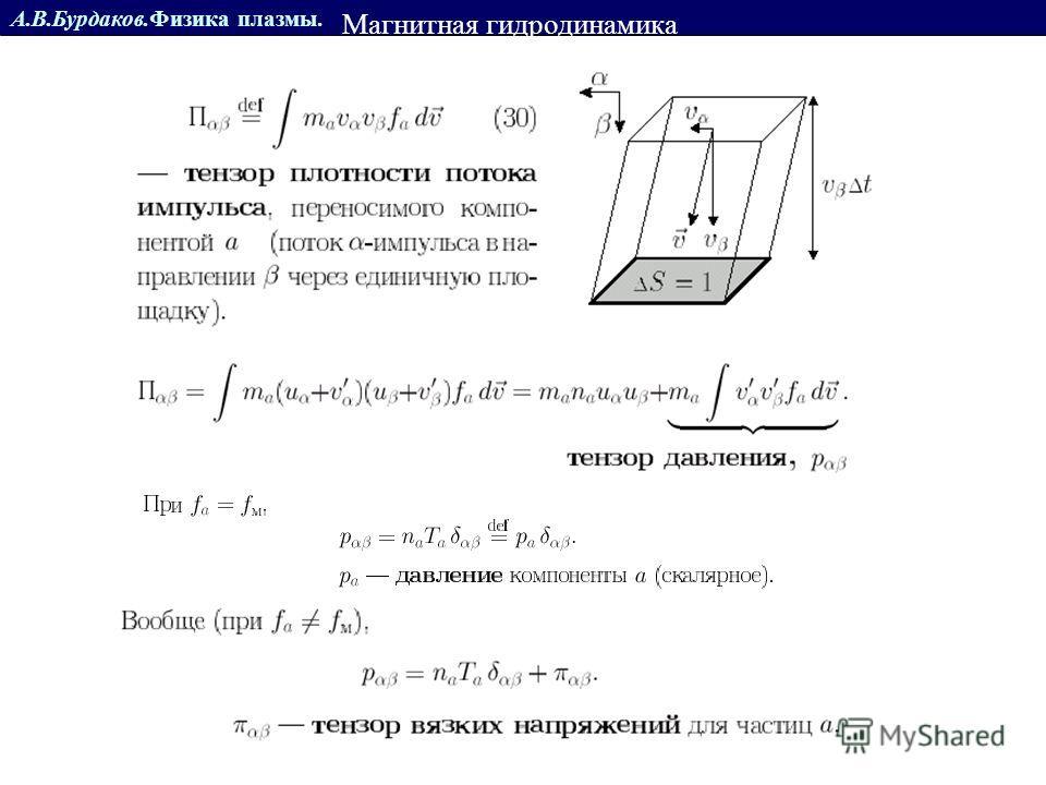 А.В.Бурдаков.Физика плазмы. Магнитная гидродинамика
