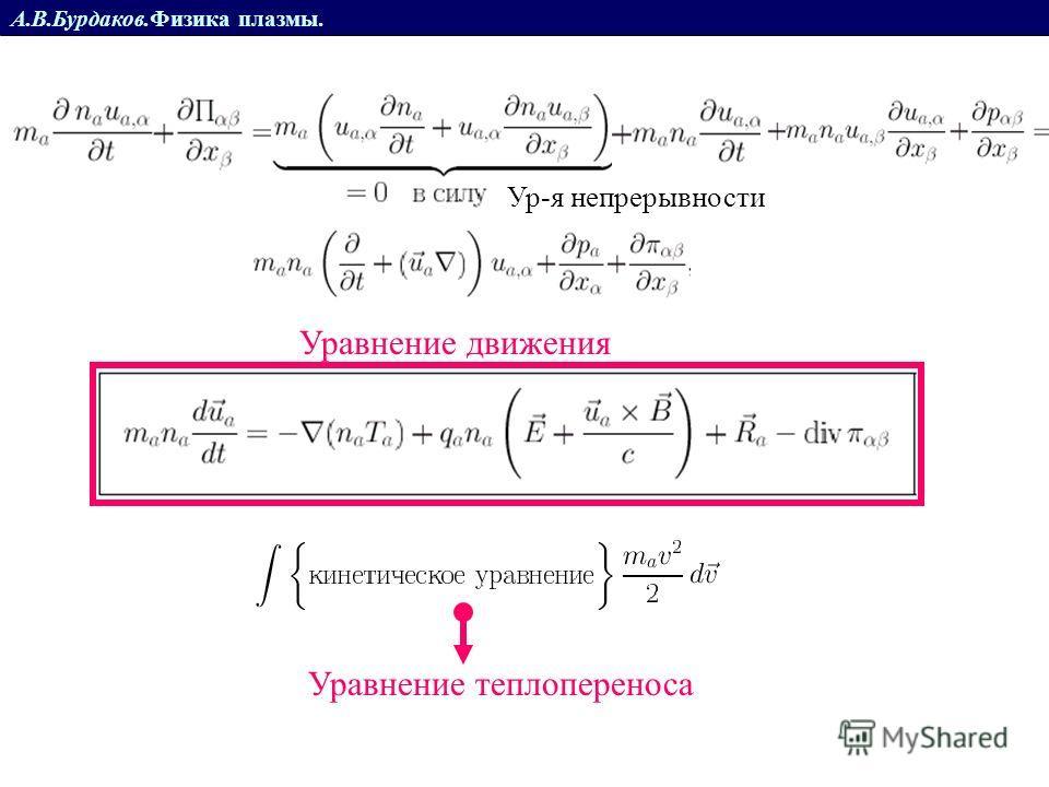 А.В.Бурдаков.Физика плазмы. Ур-я непрерывности Уравнение теплопереноса Уравнение движения