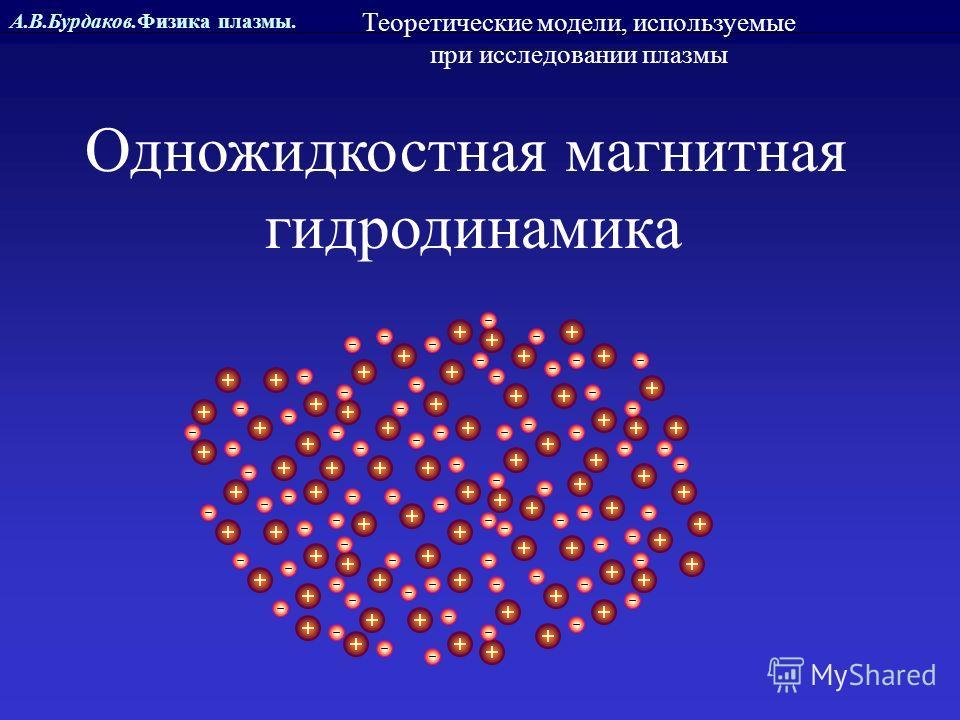 А.В.Бурдаков.Физика плазмы. Теоретические модели, используемые при исследовании плазмы Одножидкостная магнитная гидродинамика