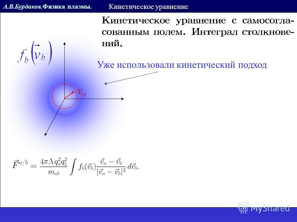 А.В.Бурдаков.Физика плазмы. vava Кинетическое уравнение Уже использовали кинетический подход