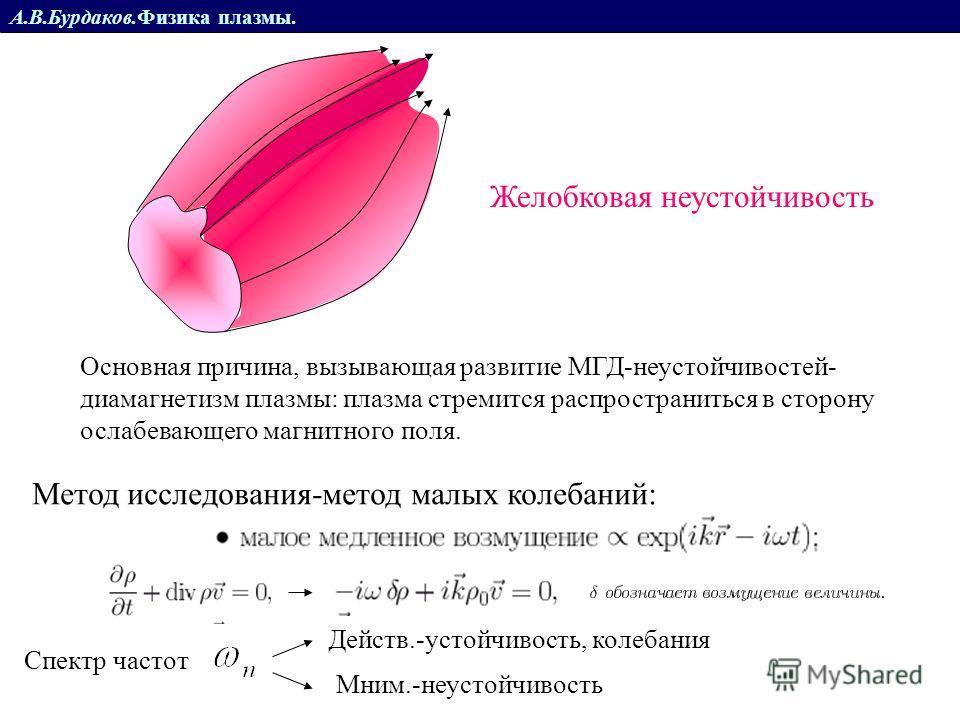 А.В.Бурдаков.Физика плазмы. Желобковая неустойчивость Основная причина, вызывающая развитие МГД-неустойчивостей- диамагнетизм плазмы: плазма стремится распространиться в сторону ослабевающего магнитного поля. Метод исследования-метод малых колебаний: