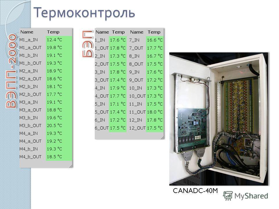 Термоконтроль CANADC-40M