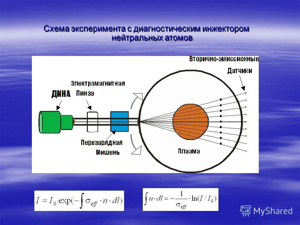Схема эксперимента с диагностическим инжектором нейтральных атомов