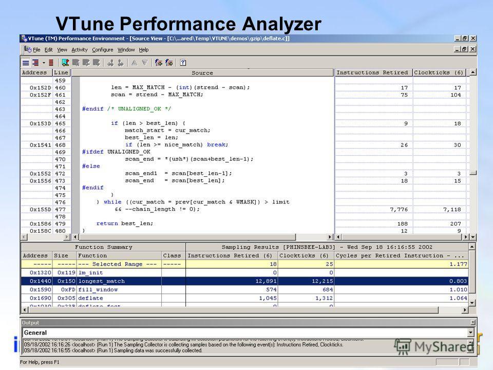 16 VTune Performance Analyzer