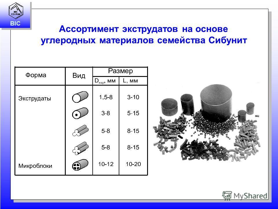 BIC Ассортимент экструдатов на основе углеродных материалов семейства Сибунит