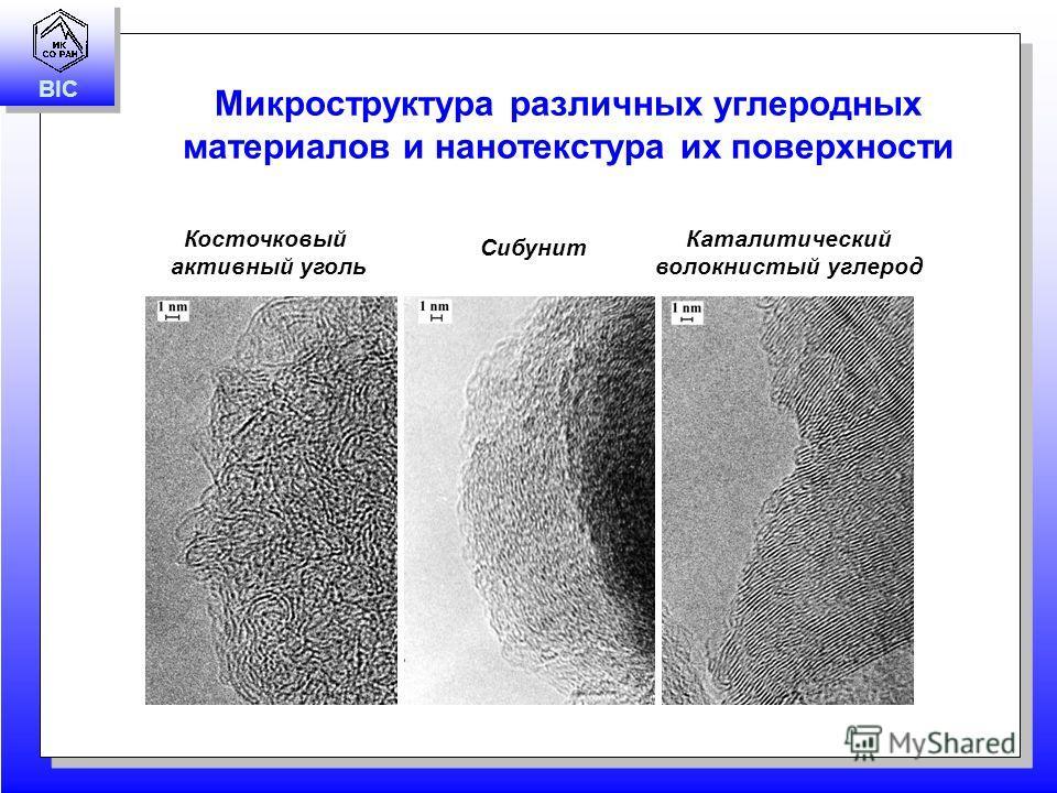 BIC Микроструктура различных углеродных материалов и нанотекстура их поверхности Косточковый активный уголь Сибунит Каталитический волокнистый углерод