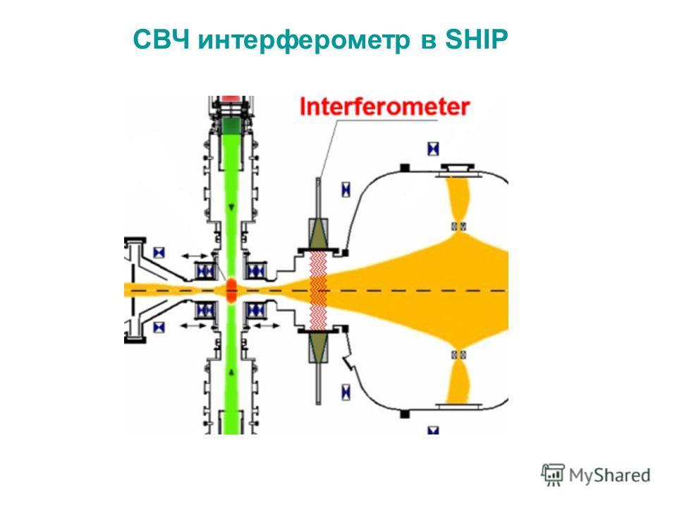 СВЧ интерферометр в SHIP