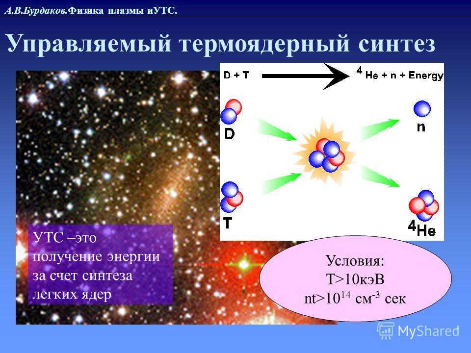 А.В.Бурдаков.Физика плазмы иУТС. Управляемый термоядерный синтез Условия: T>10кэВ nt>10 14 см -3 сек УТС –это получение энергии за счет синтеза легких ядер