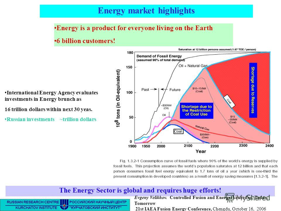 Energy market highlights Energy is a product for everyone living on the Earth 6 billion customers! International Energy Agency evaluates investments in Energy brunch as 16 trillion dollars within next 30 yeas. Russian investments ~trillion dollars Th