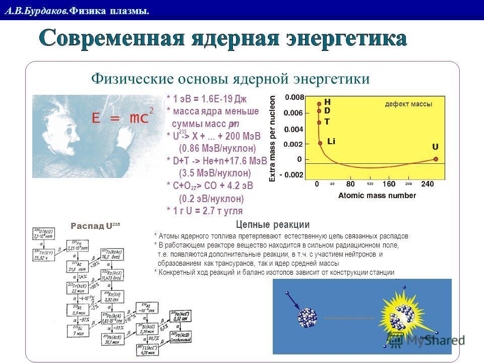 (0.2 эВ/нуклон) * 1 г U = 2.7 т угля pn 235 22 Цепные реакции * Атомы ядерного топлива претерпевают естественную цепь связанных распадов * В работающем реакторе вещество находится в сильном радиационном поле, т.е. появляются дополнительные реакции, в