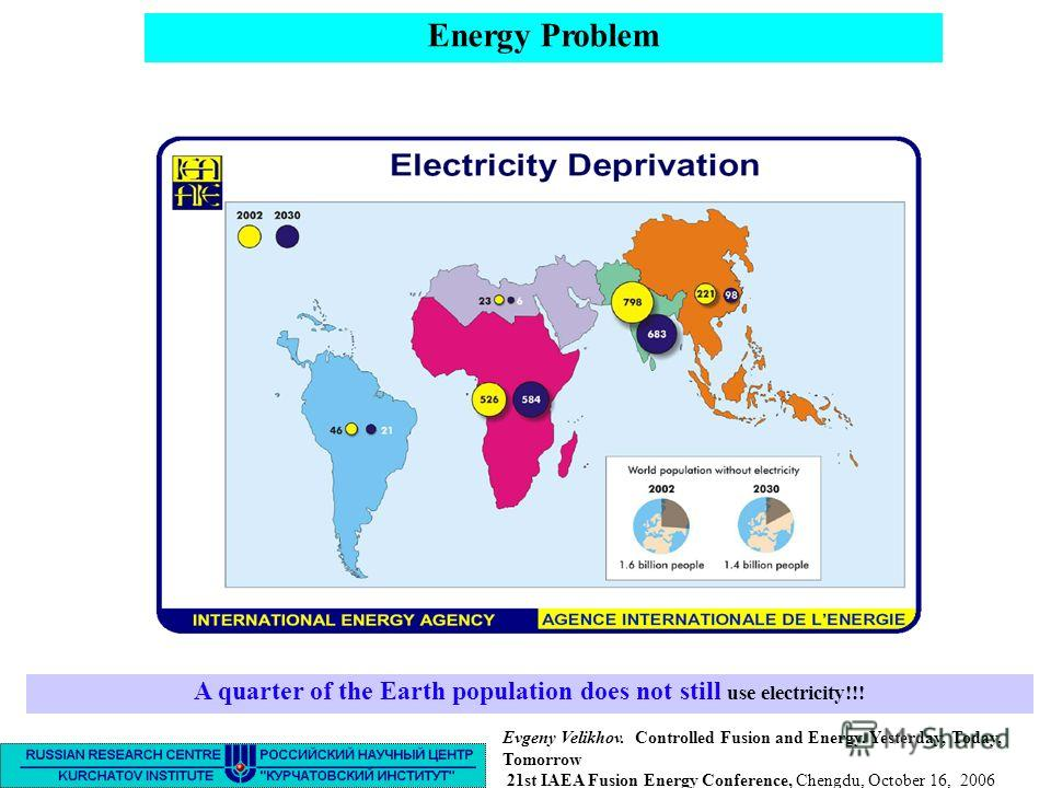 Energy Problem A quarter of the Earth population does not still use electricity!!! 2 Evgeny Velikhov. Controlled Fusion and Energy. Yesterday, Today, Tomorrow 21st IAEA Fusion Energy Conference, Chengdu, October 16, 2006