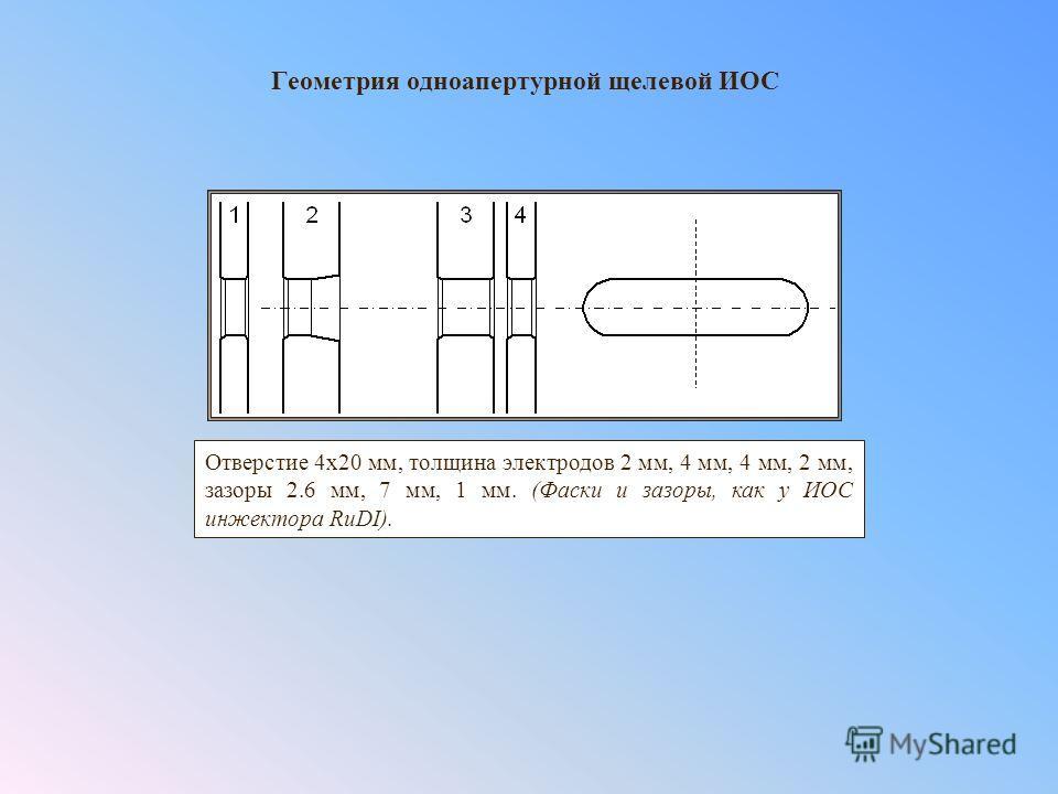 Геометрия одноапертурной щелевой ИОС Отверстие 4х20 мм, толщина электродов 2 мм, 4 мм, 4 мм, 2 мм, зазоры 2.6 мм, 7 мм, 1 мм. (Фаски и зазоры, как у ИОС инжектора RuDI).