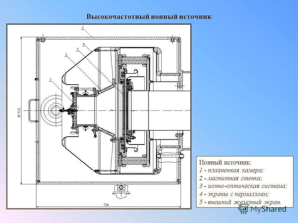 Высокочастотный ионный источник Ионный источник: 1 - плазменная камера; 2 - магнитная стенка; 3 - ионно-оптическая система; 4 - экраны с пермаллоем; 5 - внешний железный экран.