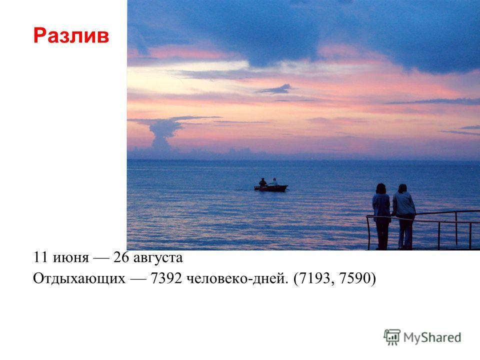 Разлив 11 июня 26 августа Отдыхающих 7392 человеко-дней. (7193, 7590)