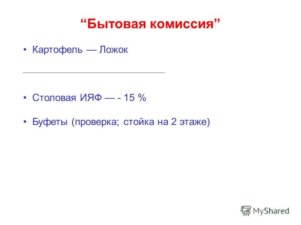 Бытовая комиссия Картофель Ложок Столовая ИЯФ - 15 % Буфеты (проверка; стойка на 2 этаже)