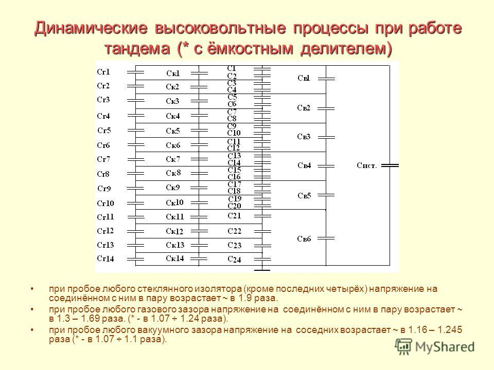 Динамические высоковольтные процессы при работе тандема (* с ёмкостным делителем) при пробое любого стеклянного изолятора (кроме последних четырёх) напряжение на соединённом с ним в пару возрастает ~ в 1.9 раза. при пробое любого газового зазора напр