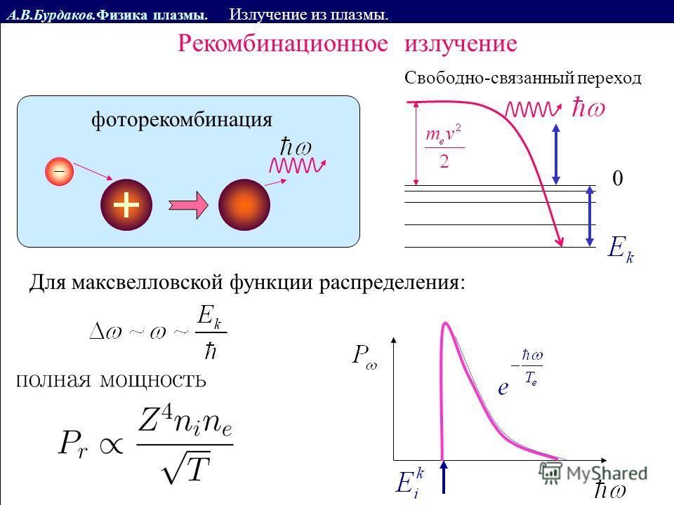 А.В.Бурдаков.Физика плазмы. фоторекомбинация Рекомбинационное излучение Для максвелловской функции распределения: Излучение из плазмы. Свободно-связанный переход 0