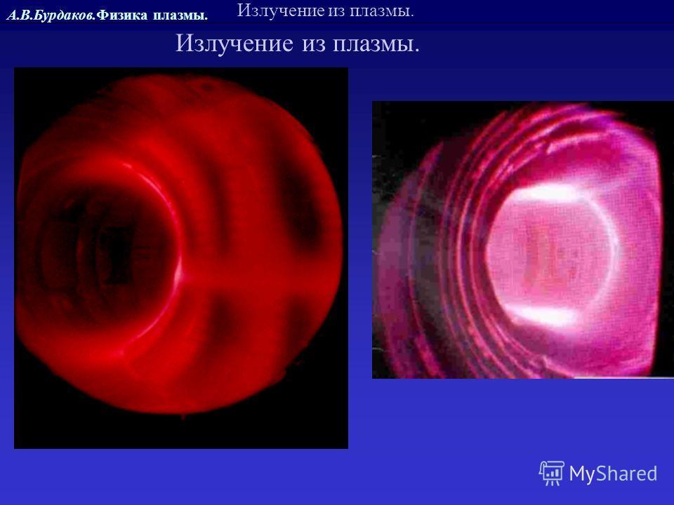 А.В.Бурдаков.Физика плазмы. Излучение из плазмы.