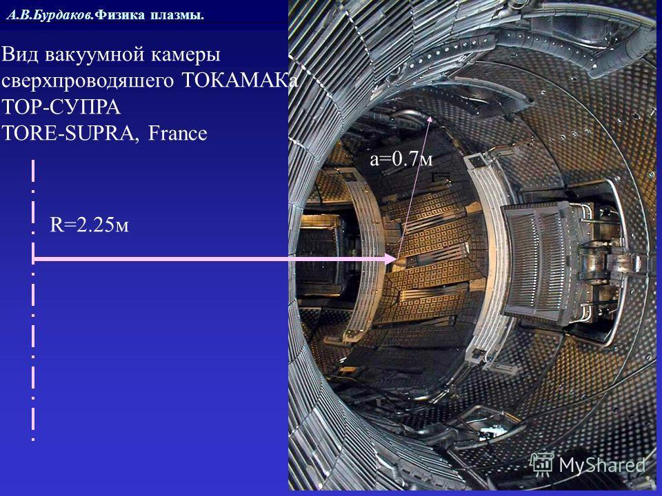 А.В.Бурдаков.Физика плазмы. Вид вакуумной камеры сверхпроводяшего ТОКАМАКа ТОР-СУПРА TORE-SUPRA, France R=2.25м r= a=0.7м