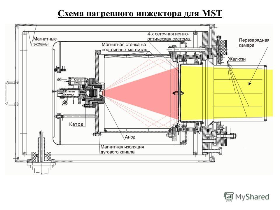 Схема нагревного инжектора для