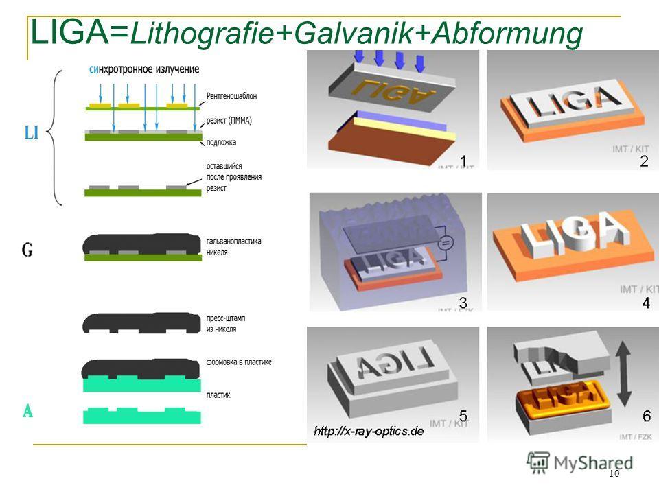 10 LIGA= Lithografie+Galvanik+Abformung
