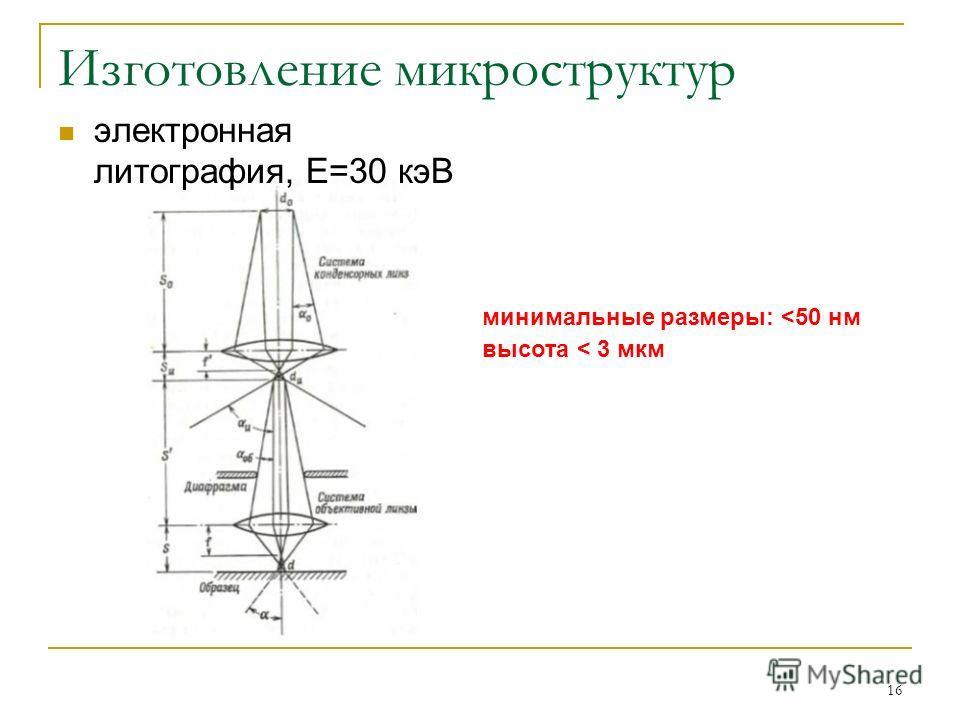 16 Изготовление микроструктур электронная литография, Е=30 кэВ минимальные размеры: