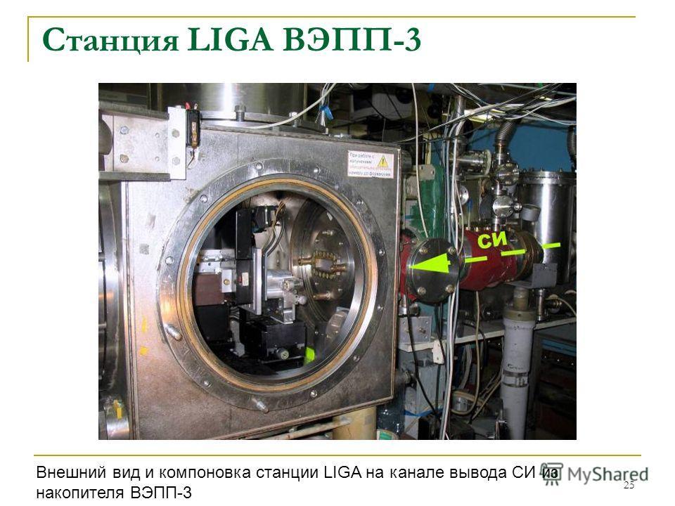 25 Внешний вид и компоновка станции LIGA на канале вывода СИ из накопителя ВЭПП-3 Станция LIGA ВЭПП-3