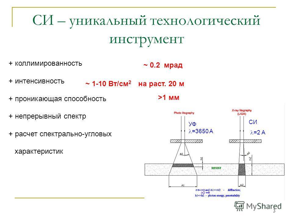 3 + коллимированность + интенсивность + проникающая способность + непрерывный спектр + расчет спектрально-угловых характеристик СИ – уникальный технологический инструмент ~ 0.2 мрад ~ 1-10 Вт/см 2 на раст. 20 м >1 мм УФ =3650 А СИ =2 А