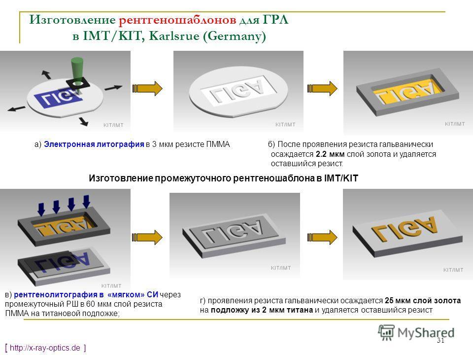31 а) Электронная литография в 3 мкм резисте ПММА б) После проявления резиста гальванически Изготовление промежуточного рентгеношаблона в IMT/KIT осаждается 2.2 мкм слой золота и удаляется оставшийся резист. [ http://x-ray-optics.de ] в) рентгенолито