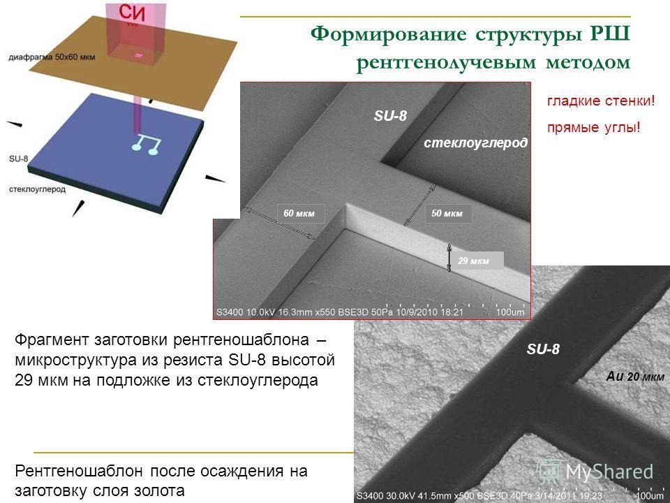36 SU-8 стеклоуглерод 50 мкм 29 мкм SU-8 Au 20 мкм Фрагмент заготовки рентгеношаблона – микроструктура из резиста SU-8 высотой 29 мкм на подложке из стеклоуглерода Рентгеношаблон после осаждения на заготовку слоя золота гладкие стенки! прямые углы! Ф