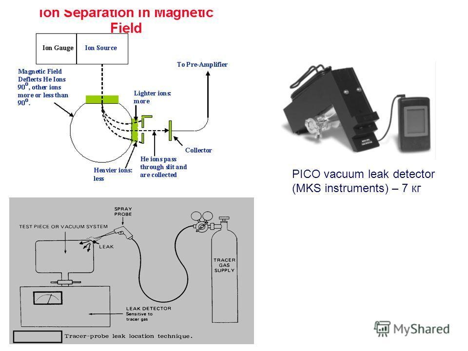PICO vacuum leak detector (MKS instruments) – 7 кг