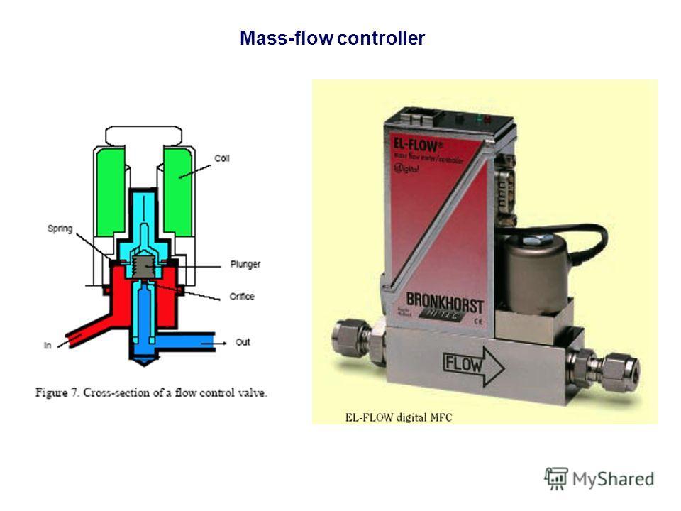 Mass-flow controller