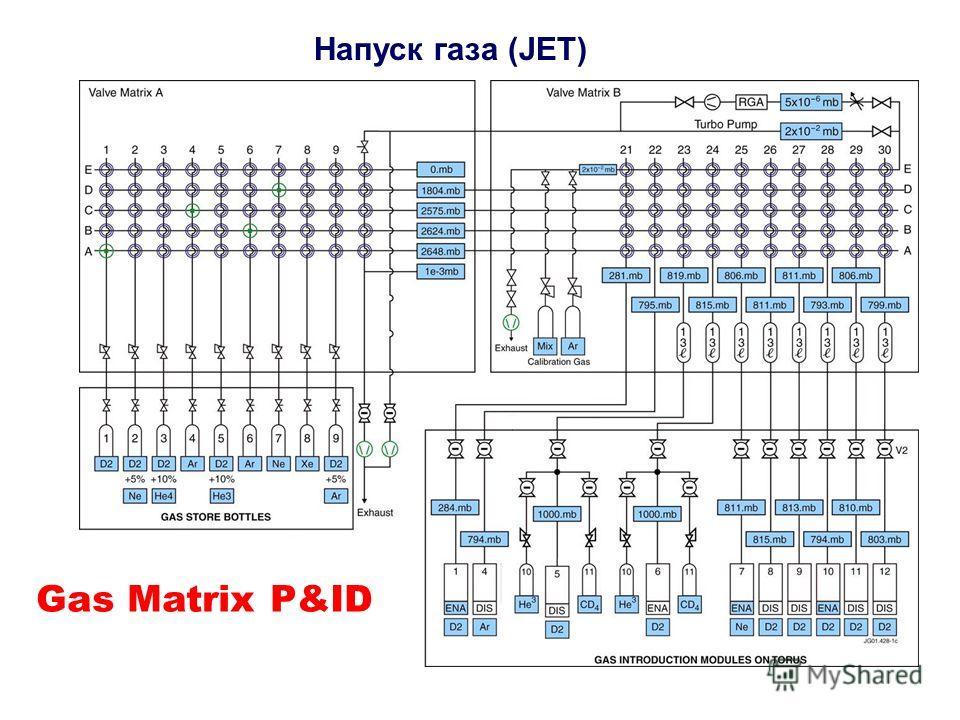 Gas Matrix P&ID Напуск газа (JET)