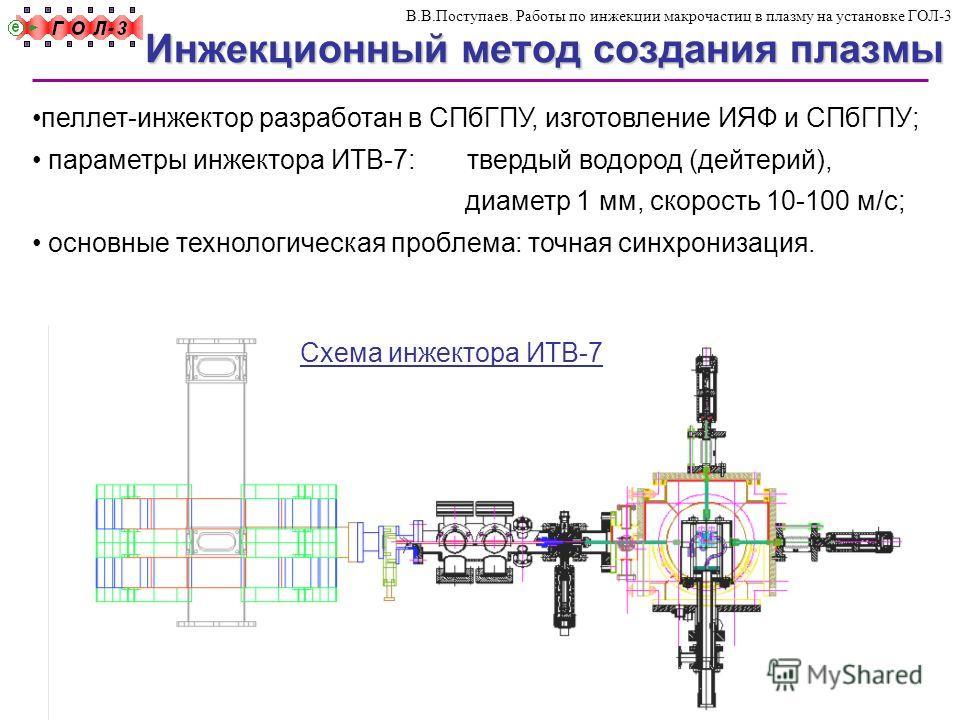 Инжекционный метод создания плазмы В.В.Поступаев. Работы по инжекции макрочастиц в плазму на установке ГОЛ-3 пеллет-инжектор разработан в СПбГПУ, изготовление ИЯФ и СПбГПУ; параметры инжектора ИТВ-7: твердый водород (дейтерий), диаметр 1 мм, скорость