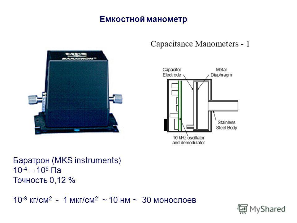 Емкостной манометр Баратрон (MKS instruments) 10 -4 – 10 5 Па Точность 0,12 % 10 -9 кг/см 2 - 1 мкг/см 2 ~ 10 нм ~ 30 монослоев