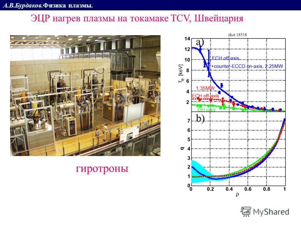 А.В.Бурдаков.Физика плазмы. ЭЦР нагрев плазмы на токамаке TCV, Швейцария гиротроны волноводы
