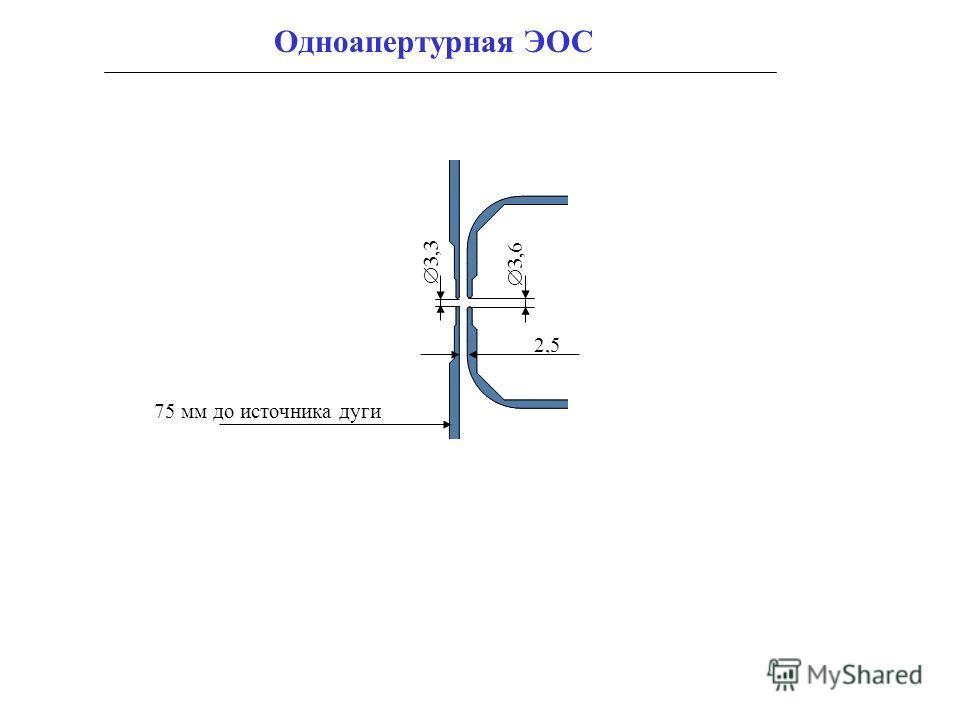Одноапертурная ЭОС 2,5 3,3 3,6 75 мм до источника дуги