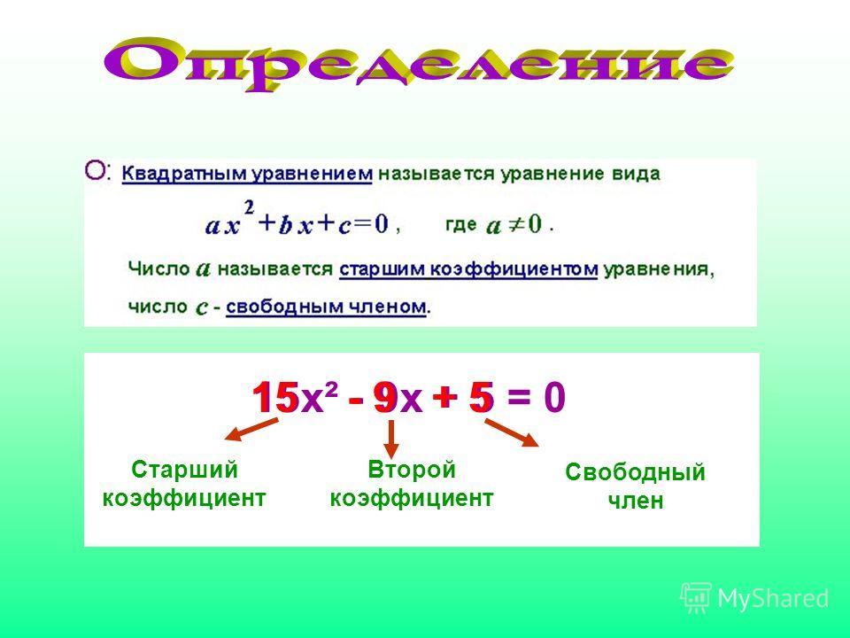 15х² - 9х + 5 = 0 Старший коэффициент Второй коэффициент Свободный член 15- 9+ 5