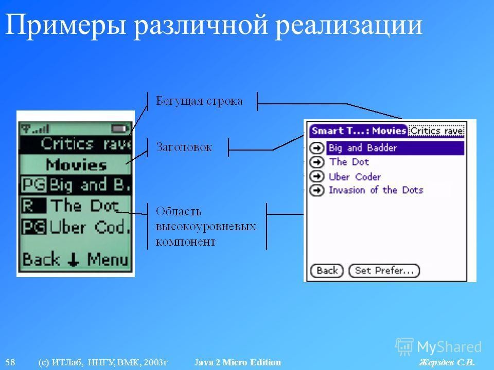 58 (с) ИТЛаб, ННГУ, ВМК, 2003г Java 2 Micro Edition Жерздев С.В. Примеры различной реализации