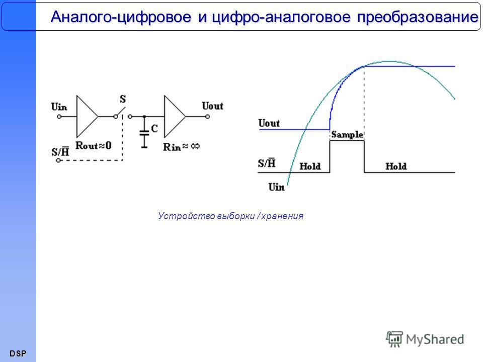 DSP Аналого-цифровое и цифро-аналоговое преобразование Устройство выборки / хранения