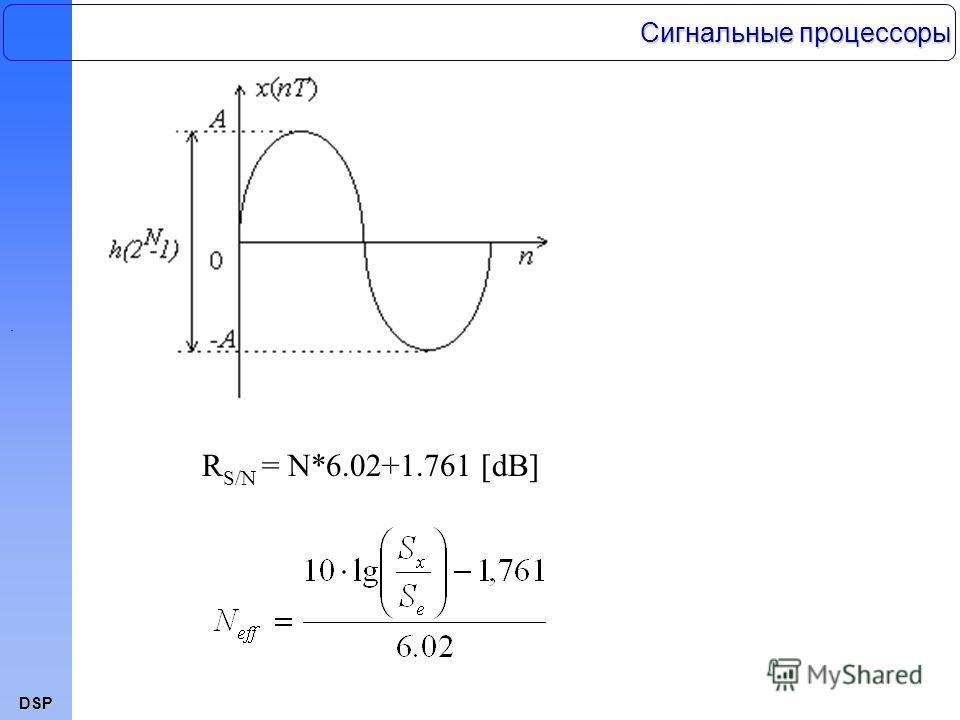 DSP R S/N = N*6.02+1.761 [dB]. Сигнальные процессоры