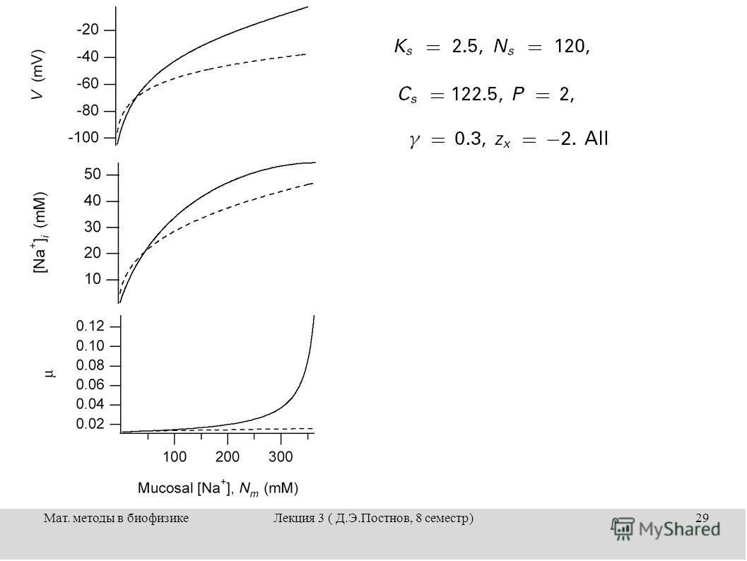 Мат. методы в биофизикеЛекция 3 ( Д.Э.Постнов, 8 семестр)29