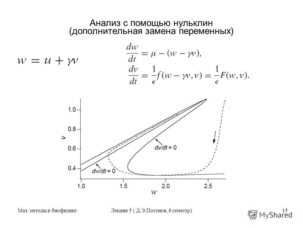 Мат. методы в биофизикеЛекция 5 ( Д.Э.Постнов, 8 семестр)15 Анализ с помощью нульклин (дополнительная замена переменных)