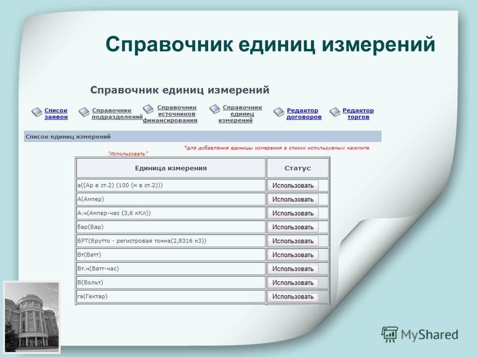 Справочник единиц измерений
