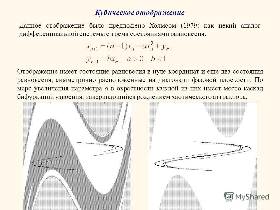 Кубическое отображение Данное отображение было предложено Холмсом (1979) как некий аналог дифференциальной системы с тремя состояниями равновесия. Отображение имеет состояние равновесия в нуле координат и еще два состояния равновесия, симметрично рас